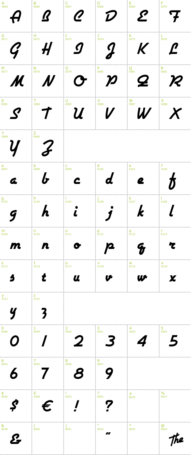 Character Mini-Map: Airstream font