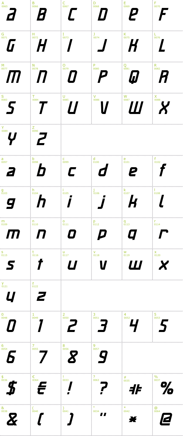 Character Mini-Map: Maas Slicer font