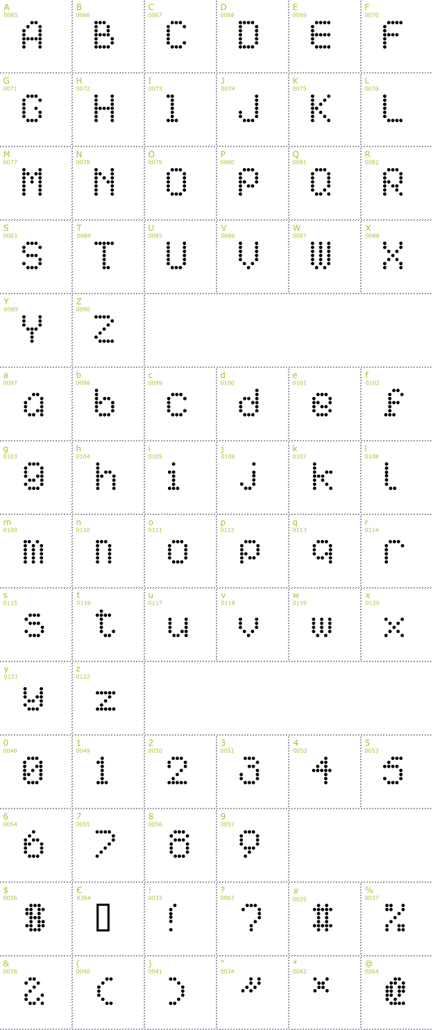Character Mini-Map: AI pointe font