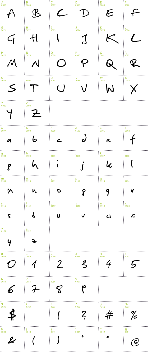 Character Mini-Map: Christopher Hand font