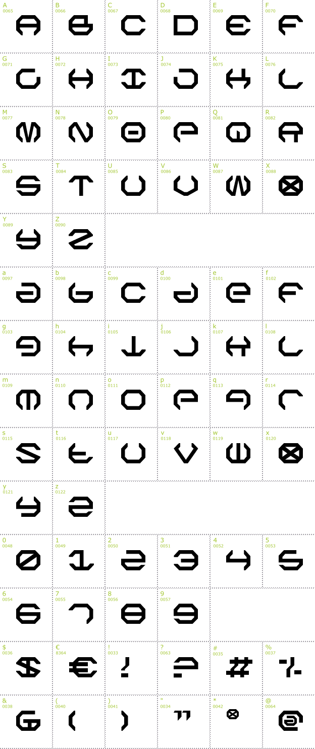 Character Mini-Map: Omega Sentry font