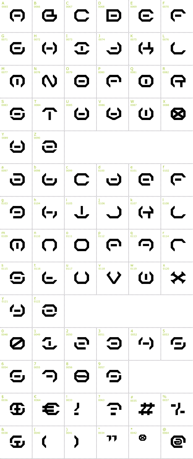 Character Mini-Map: Alpha Sentry font