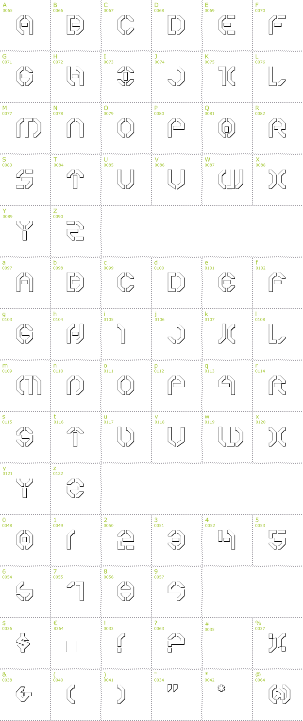 Character Mini-Map: Year 3000 Outline font