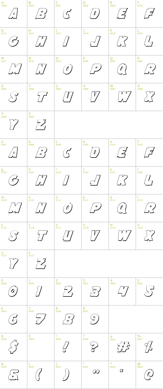 Character Mini-Map: Flying Leatherneck Outline font