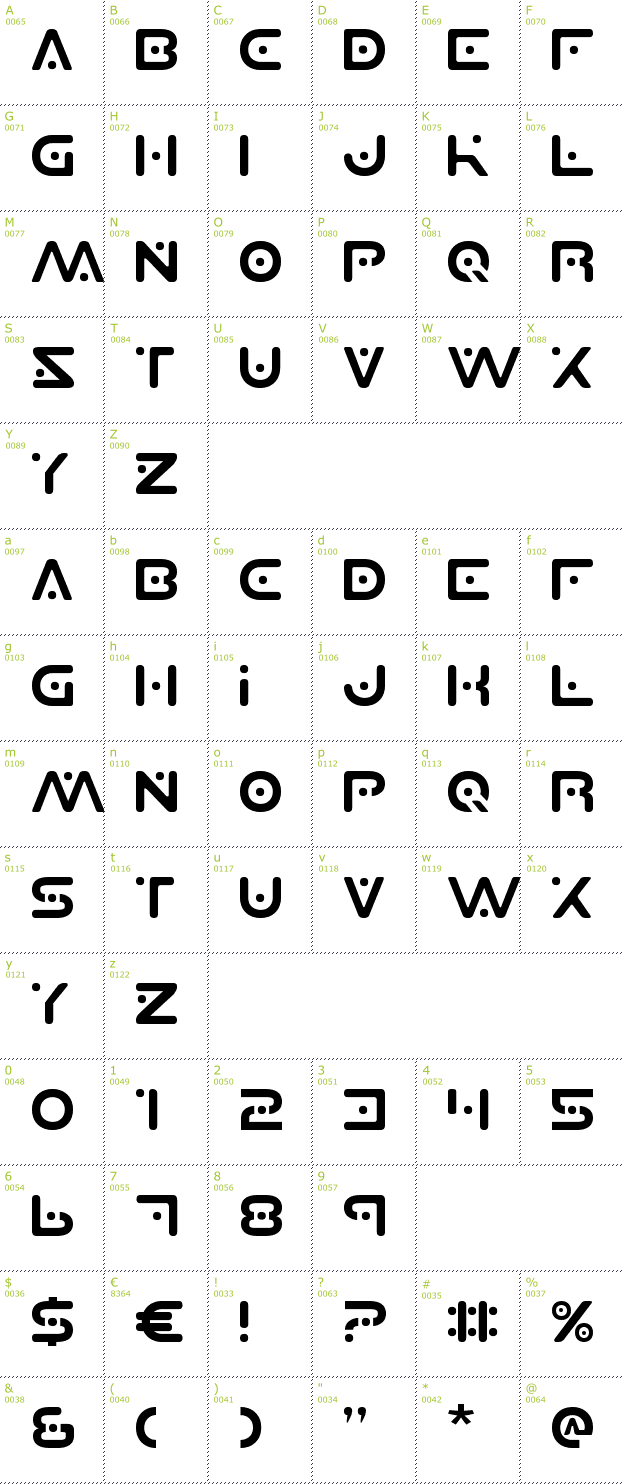 Character Mini-Map: Planet X font