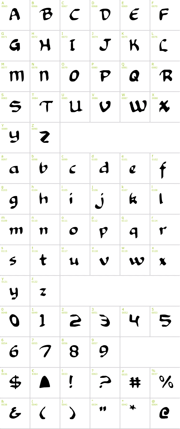 Character Mini-Map: Knights Templar font