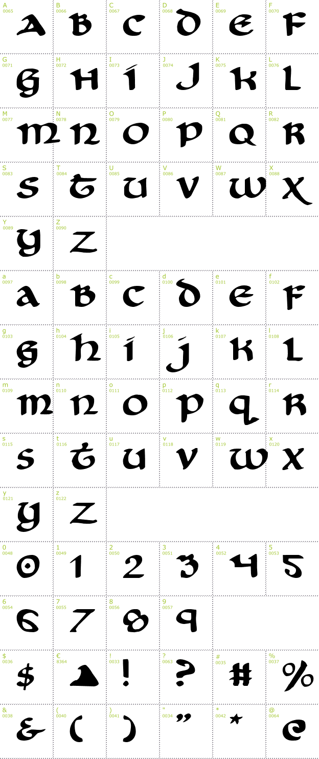 Character Mini-Map: Cry Uncial font