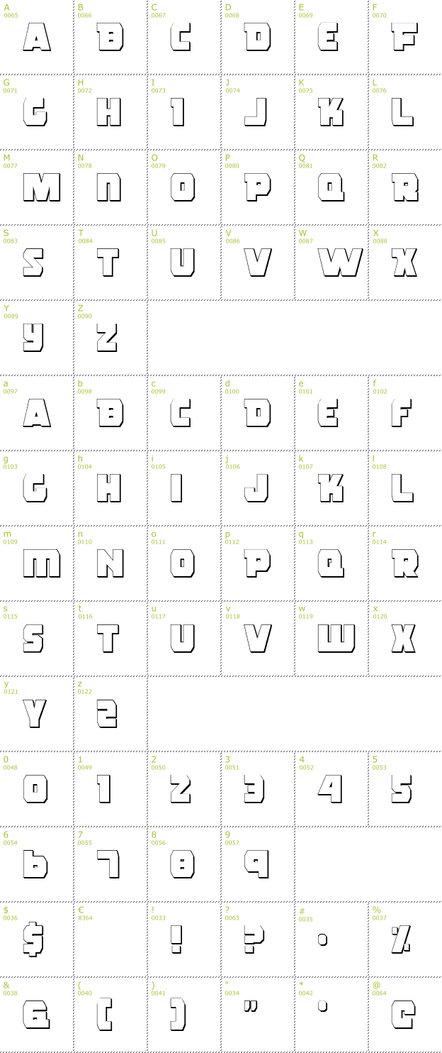 Character Mini-Map: Rogue Hero Outline font