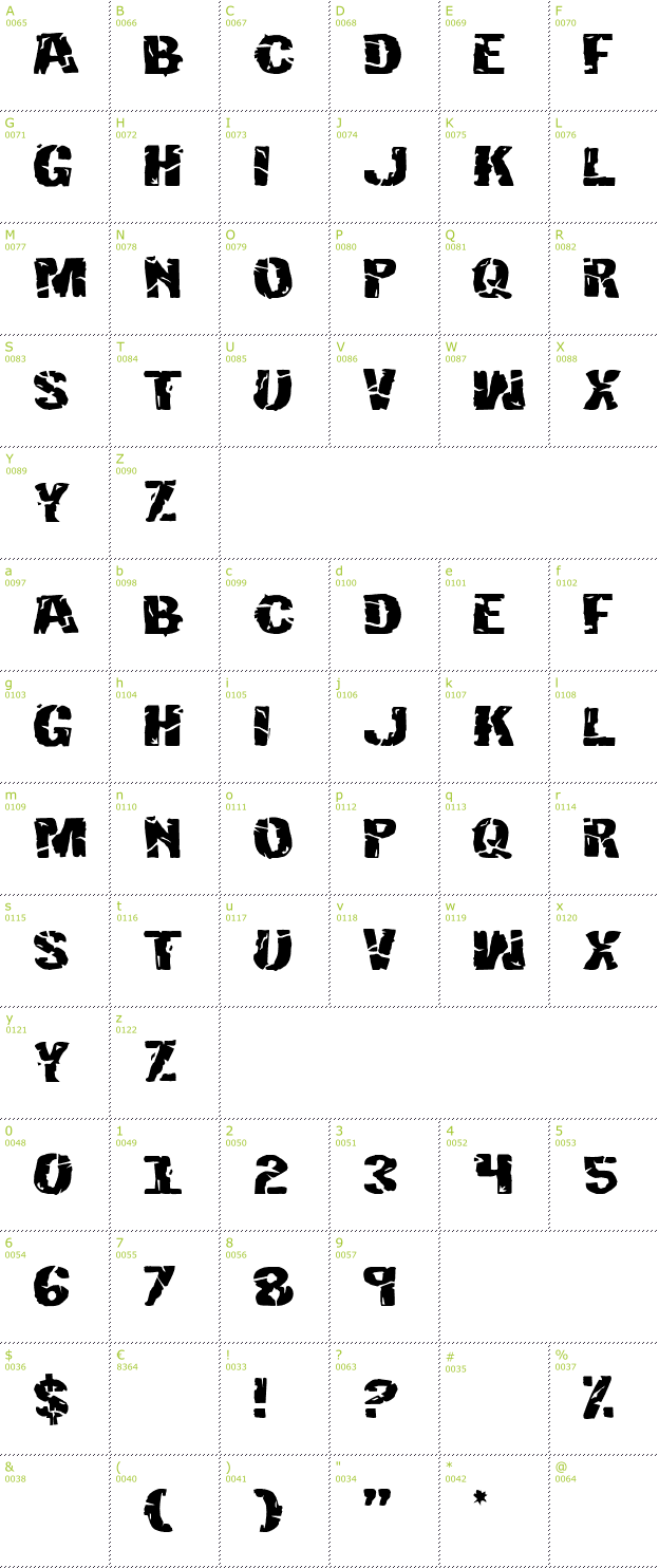 Character Mini-Map: Hulkbusters font