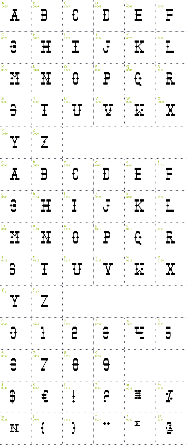 Character Mini-Map: Tombstone font
