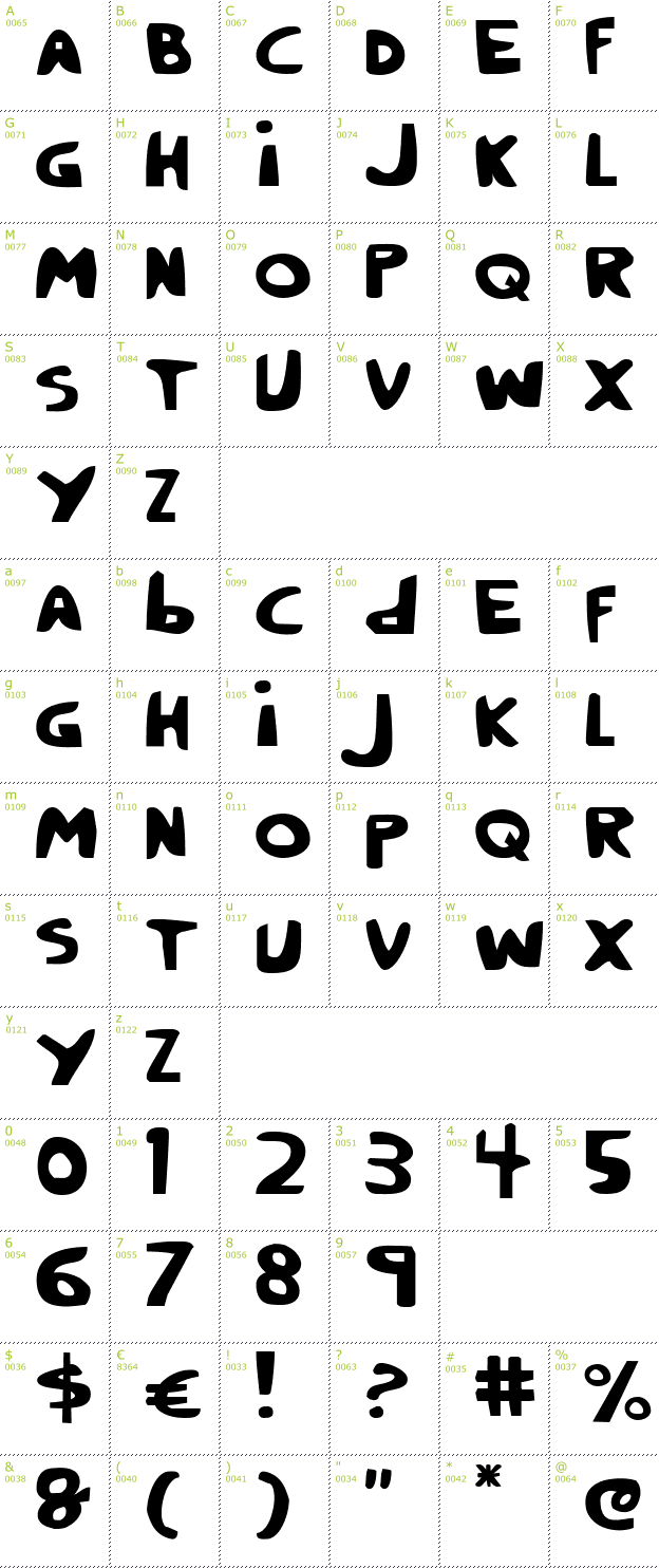 Character Mini-Map: Crappity-Crap-Crap font