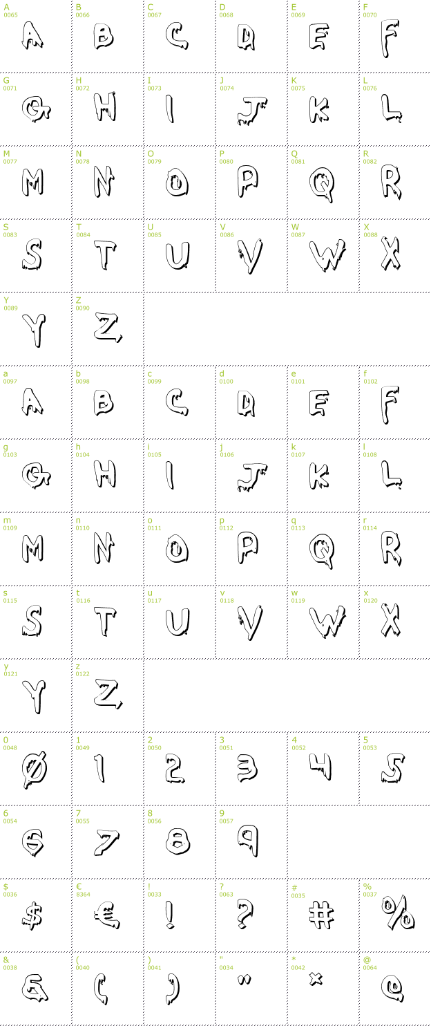 Character Mini-Map: Were Beast Shadow font