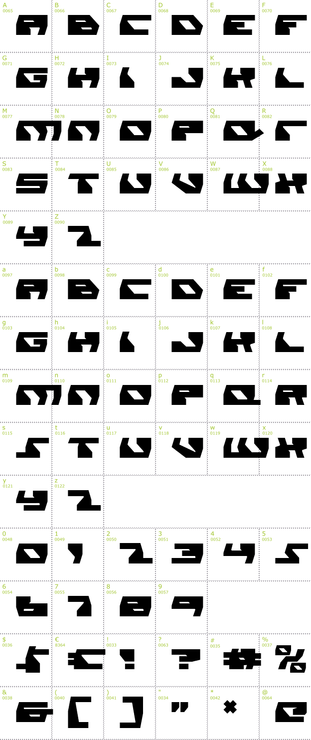 Character Mini-Map: Daedalus font