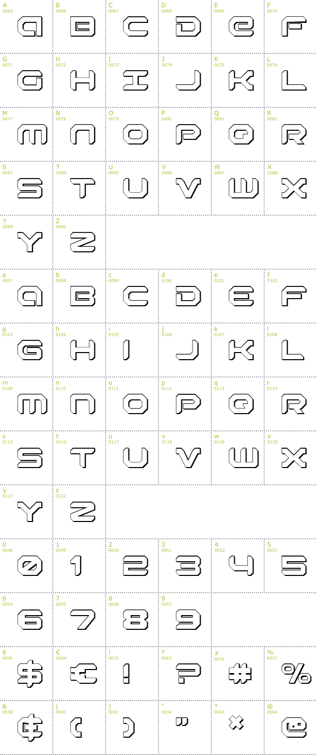 Character Mini-Map: Robotaur 3D font