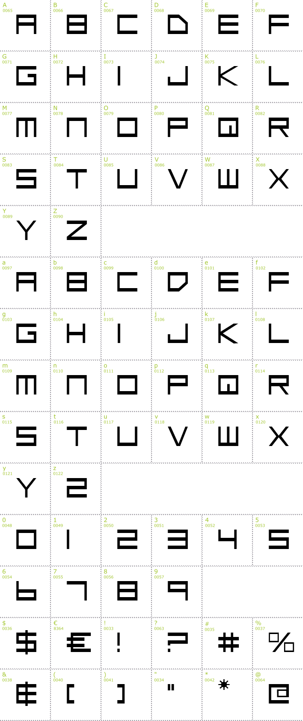 Character Mini-Map: Low Gun Screen font
