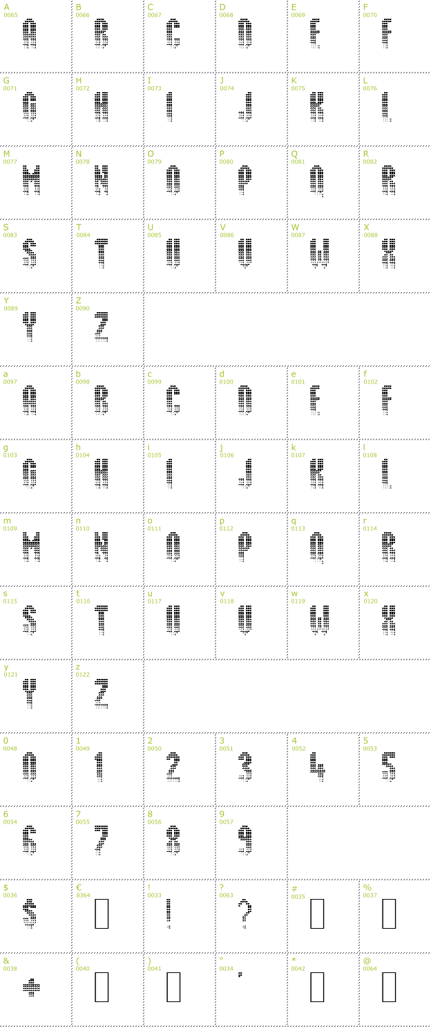 Character Mini-Map: Delusion font