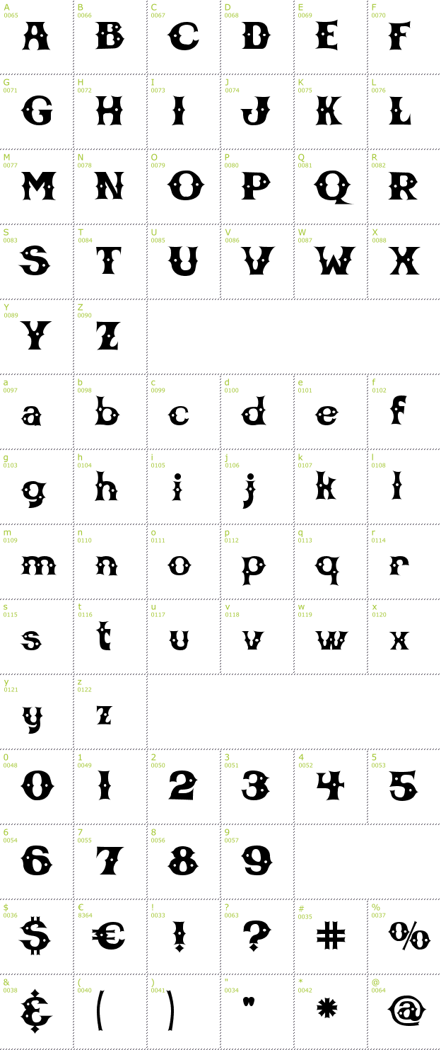 Character Mini-Map: CBGB font