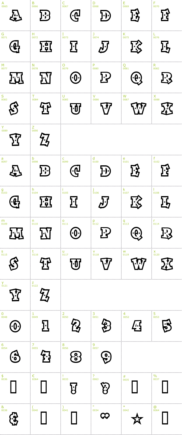 Character Mini-Map: Space Out Open font