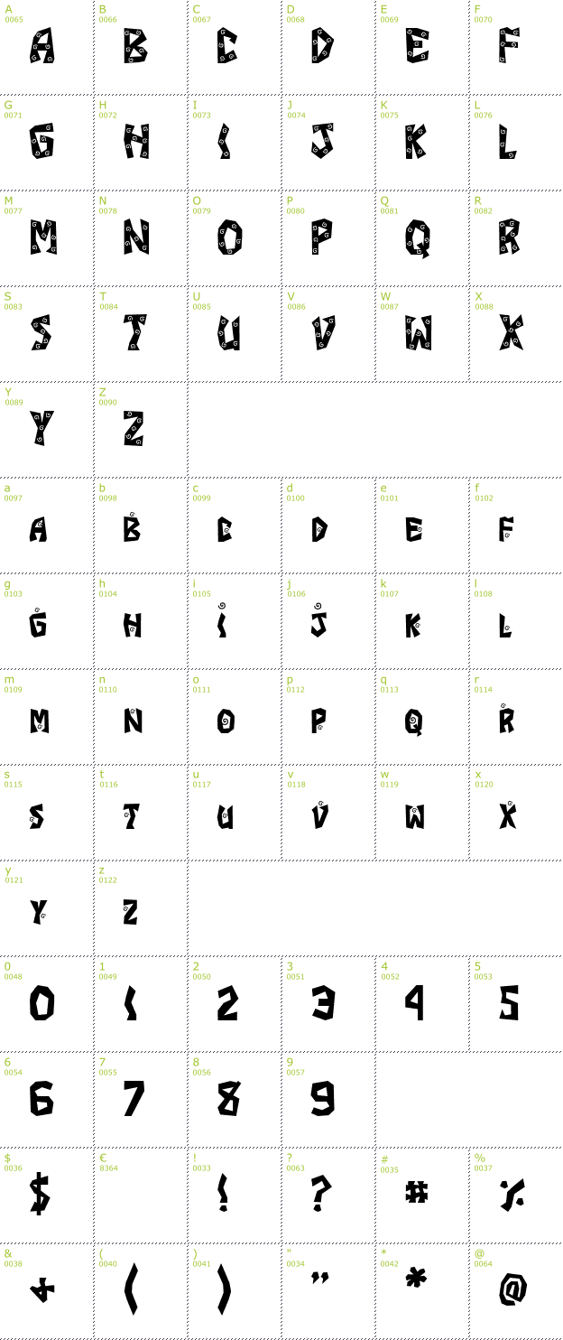 Character Mini-Map: JI Margarita font
