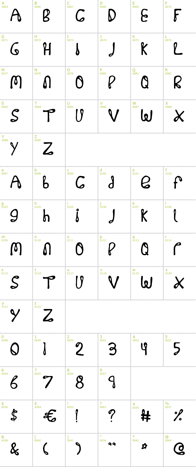 Character Mini-Map: 32768 NO font