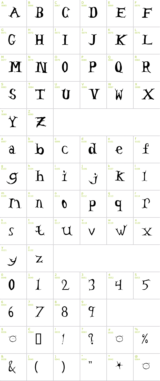 Character Mini-Map: Tom's Headache font