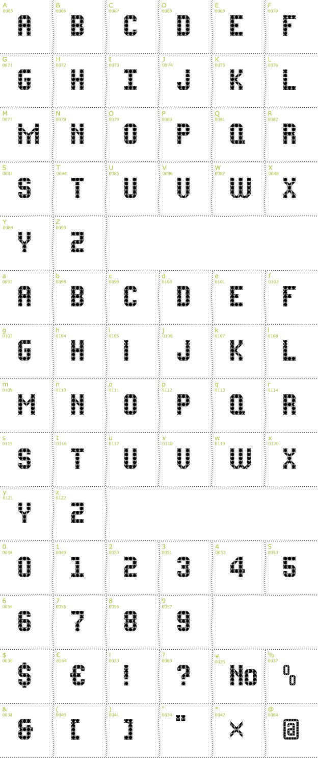 Character Mini-Map: FlatPack font