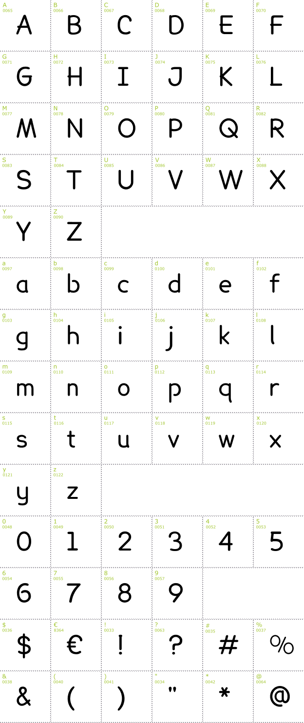 Character Mini-Map: Lexie Readable font