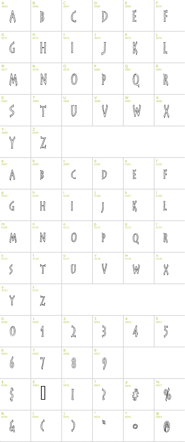 Character Mini-Map: FrankenDork Hollow font