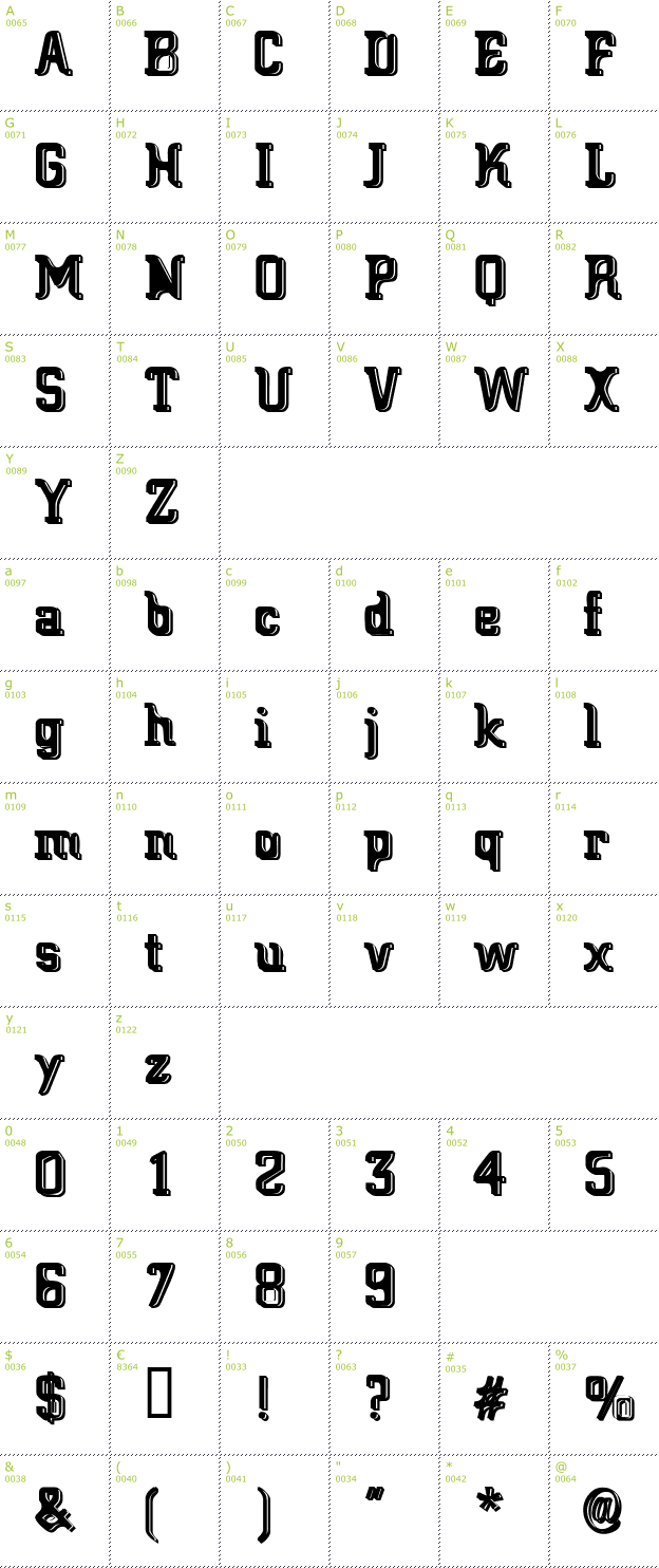 Character Mini-Map: Big Blocko font