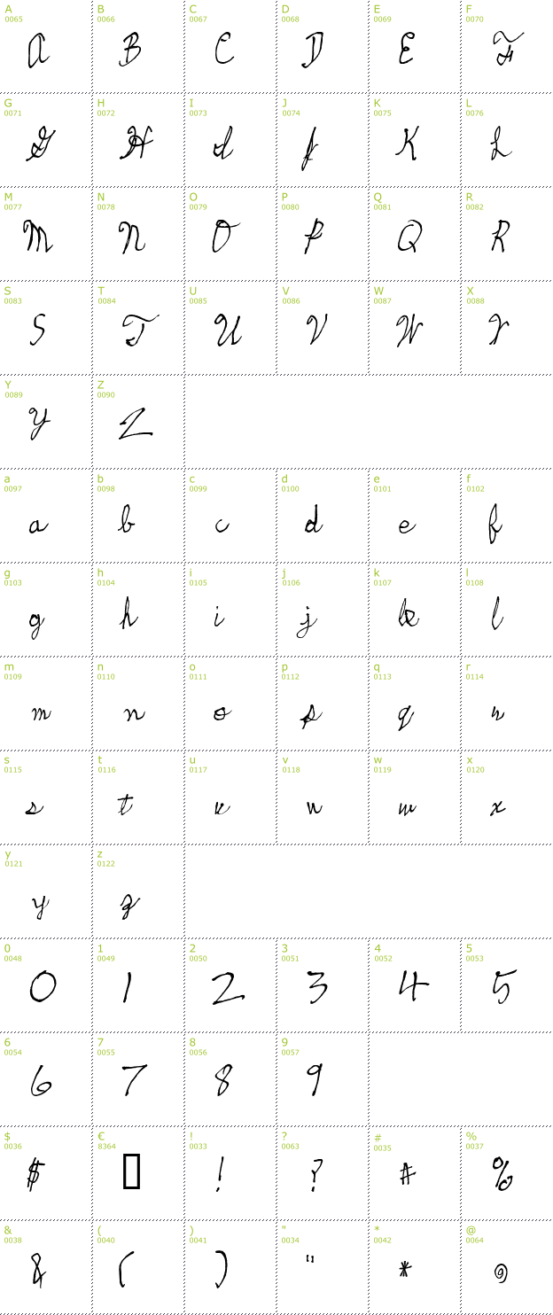 Character Mini-Map: Skeetch font