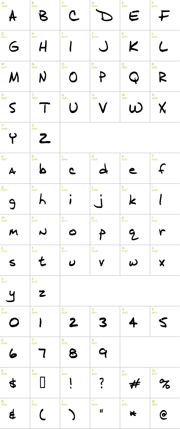 Character Mini-Map: J.D. Handcrafted font