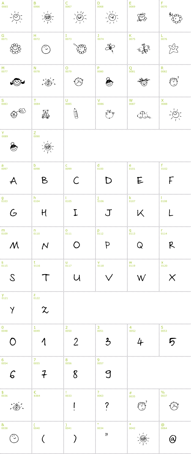 Character Mini-Map: Sloneczko font