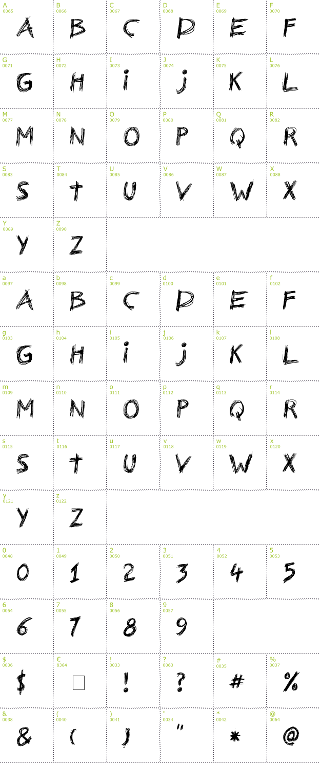 Character Mini-Map: Nerwus font