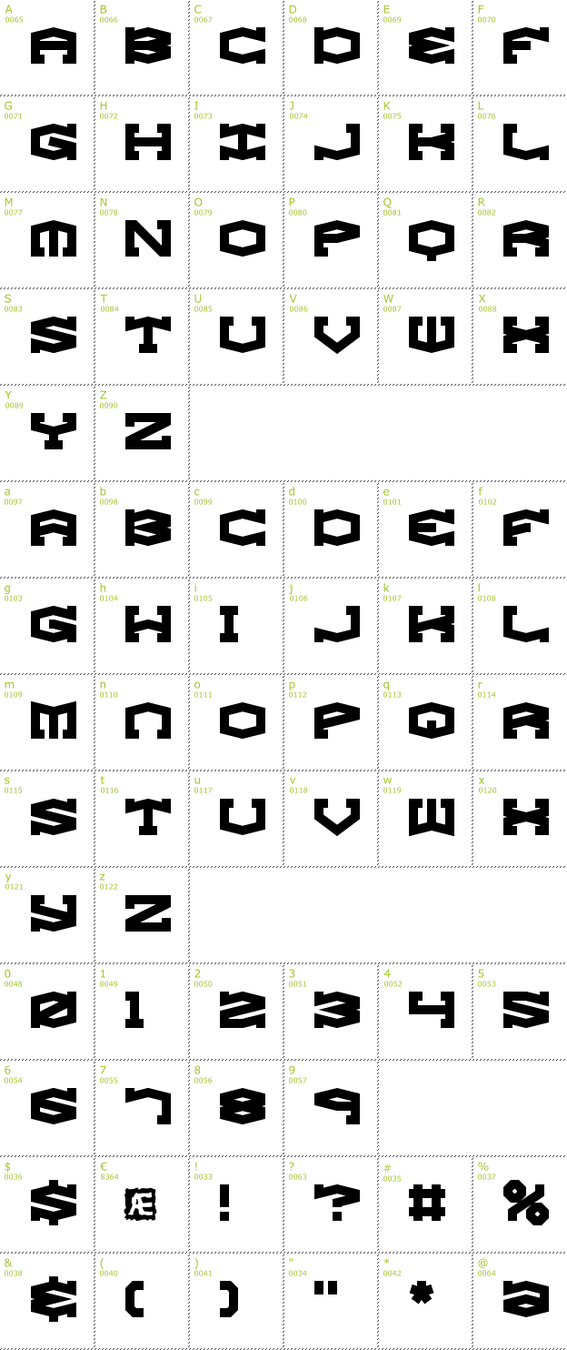 Character Mini-Map: Gyrose font