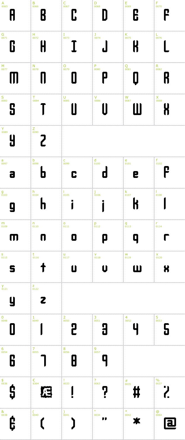 Character Mini-Map: Your Complex font
