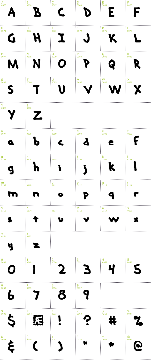Character Mini-Map: Hand Me Down font