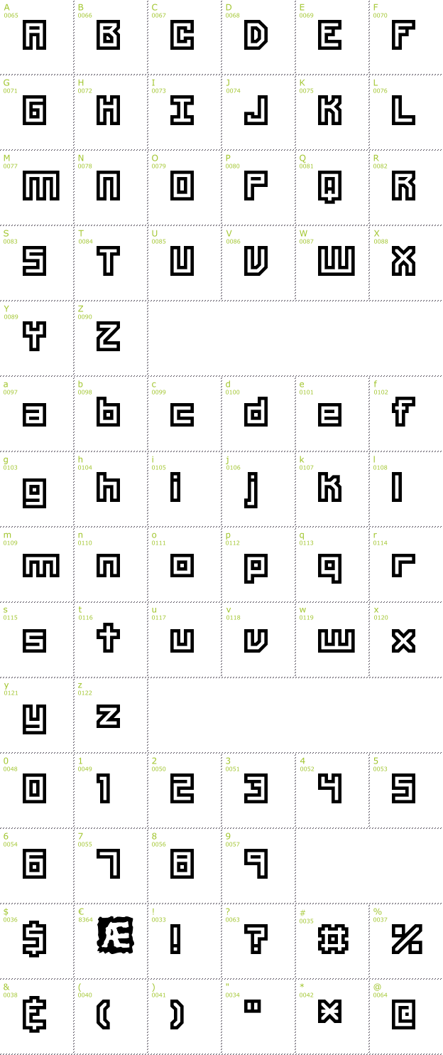 Character Mini-Map: Unlearned Bitmap BRK font