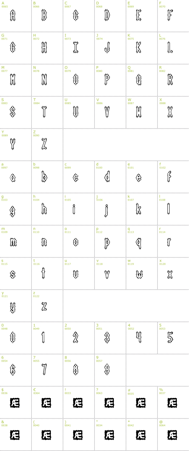 Character Mini-Map: Dark Side BRK font