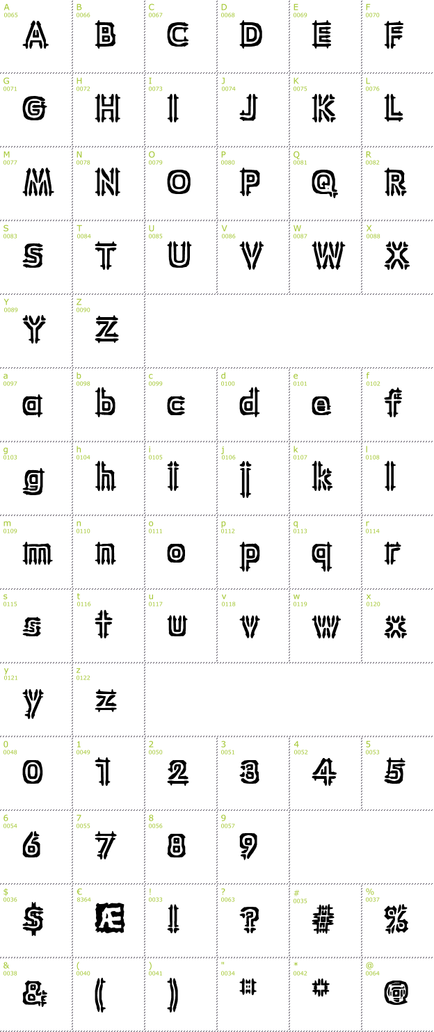 Character Mini-Map: Wincing BRK font