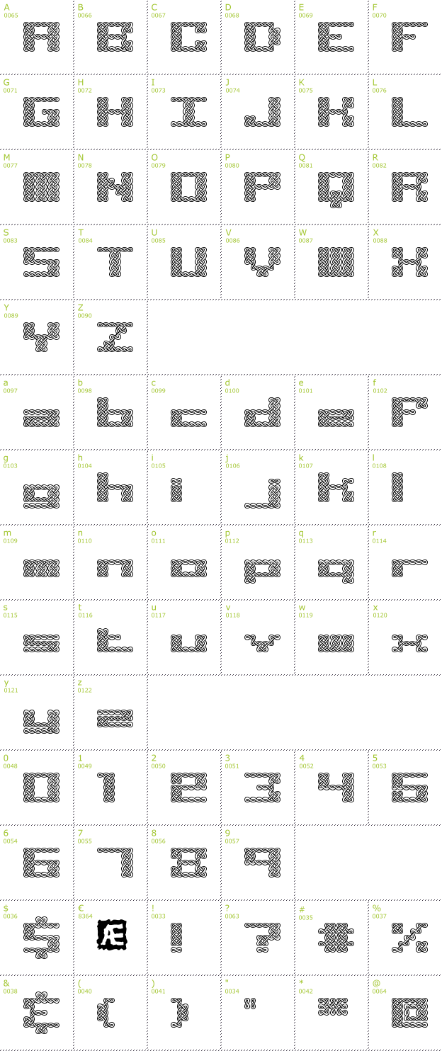Character Mini-Map: Knot BRK font