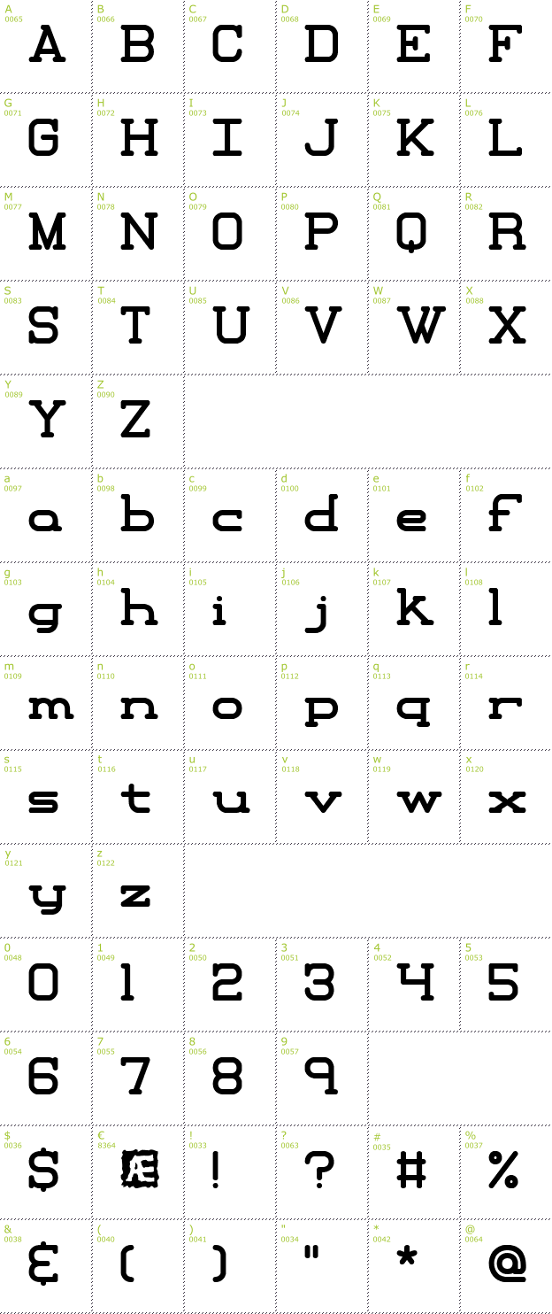 Character Mini-Map: Xipital BRK font