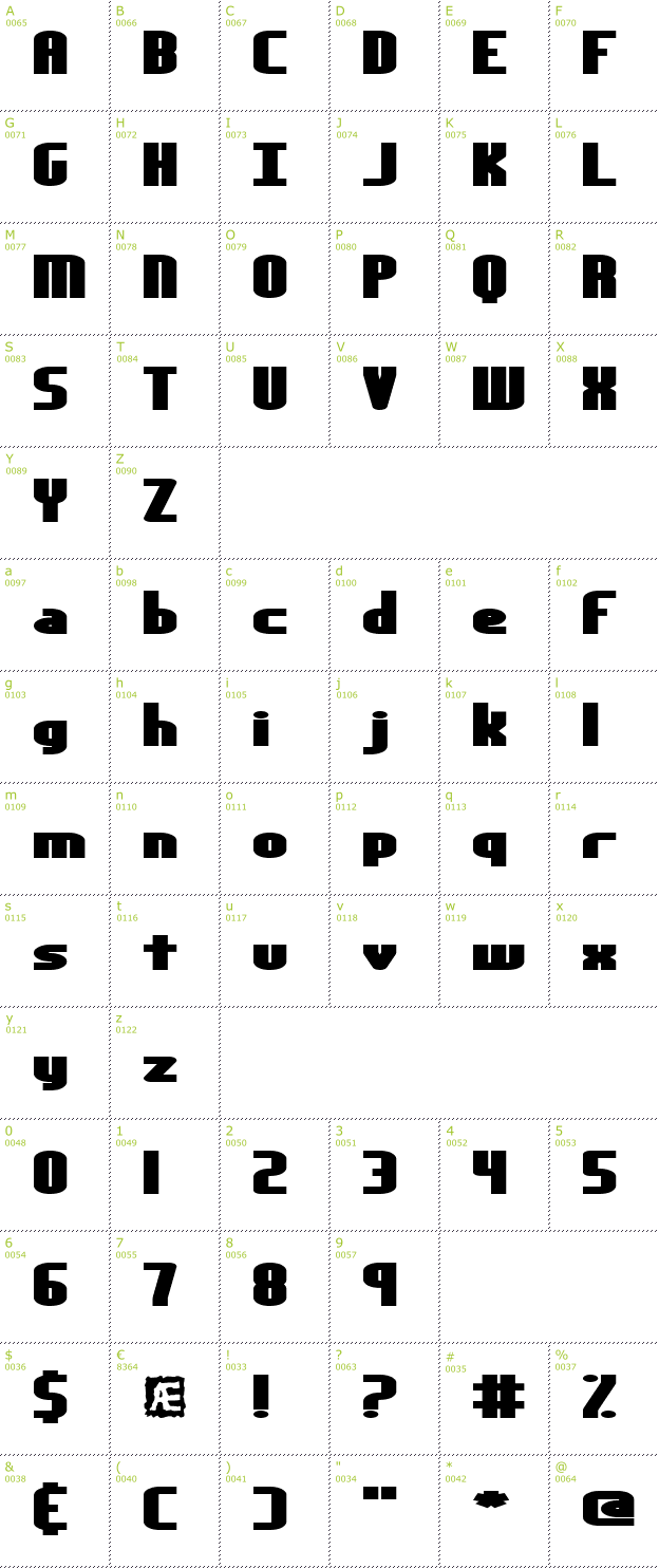 Character Mini-Map: Yesterday BRK font