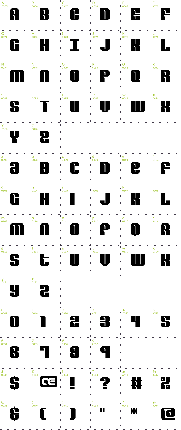Character Mini-Map: Revert BRK font