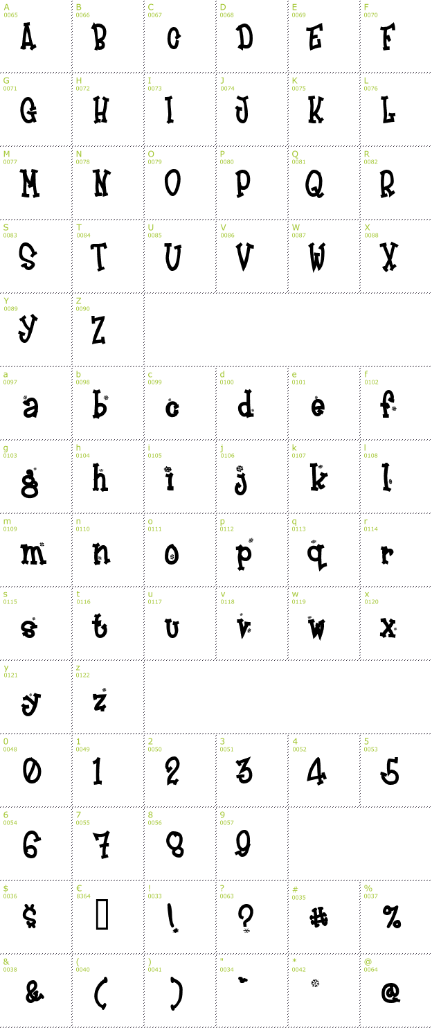Character Mini-Map: Frosty font