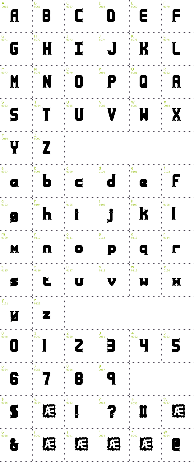 Character Mini-Map: Ataxia BRK font