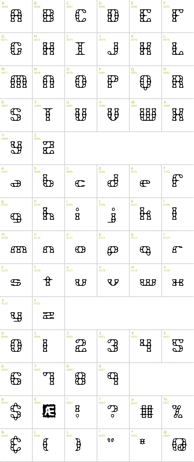 Character Mini-Map: Brass Knuckle BRK font