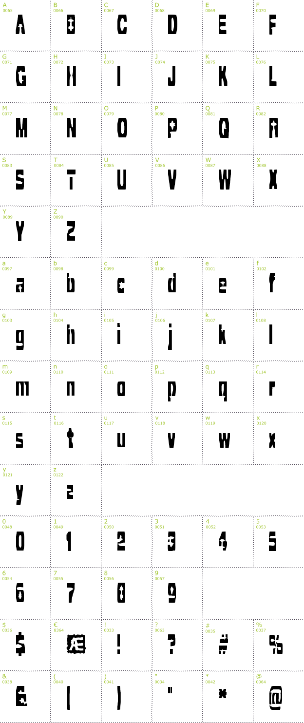 Character Mini-Map: Cleaved TTR BRK font