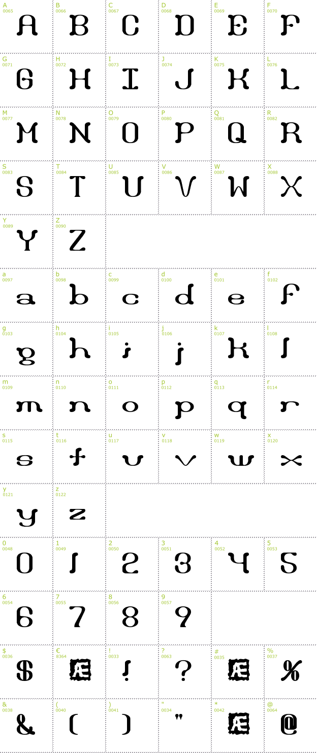 Character Mini-Map: Draggle BRK font