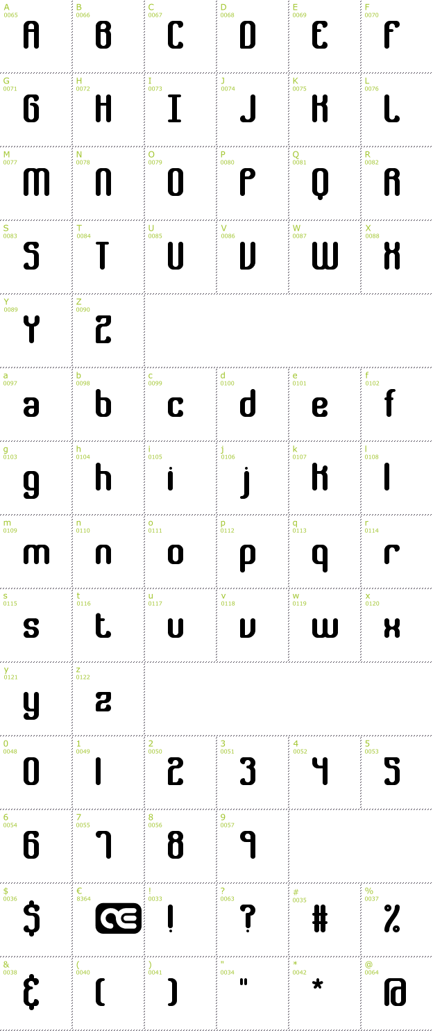 Character Mini-Map: Gather BRK font