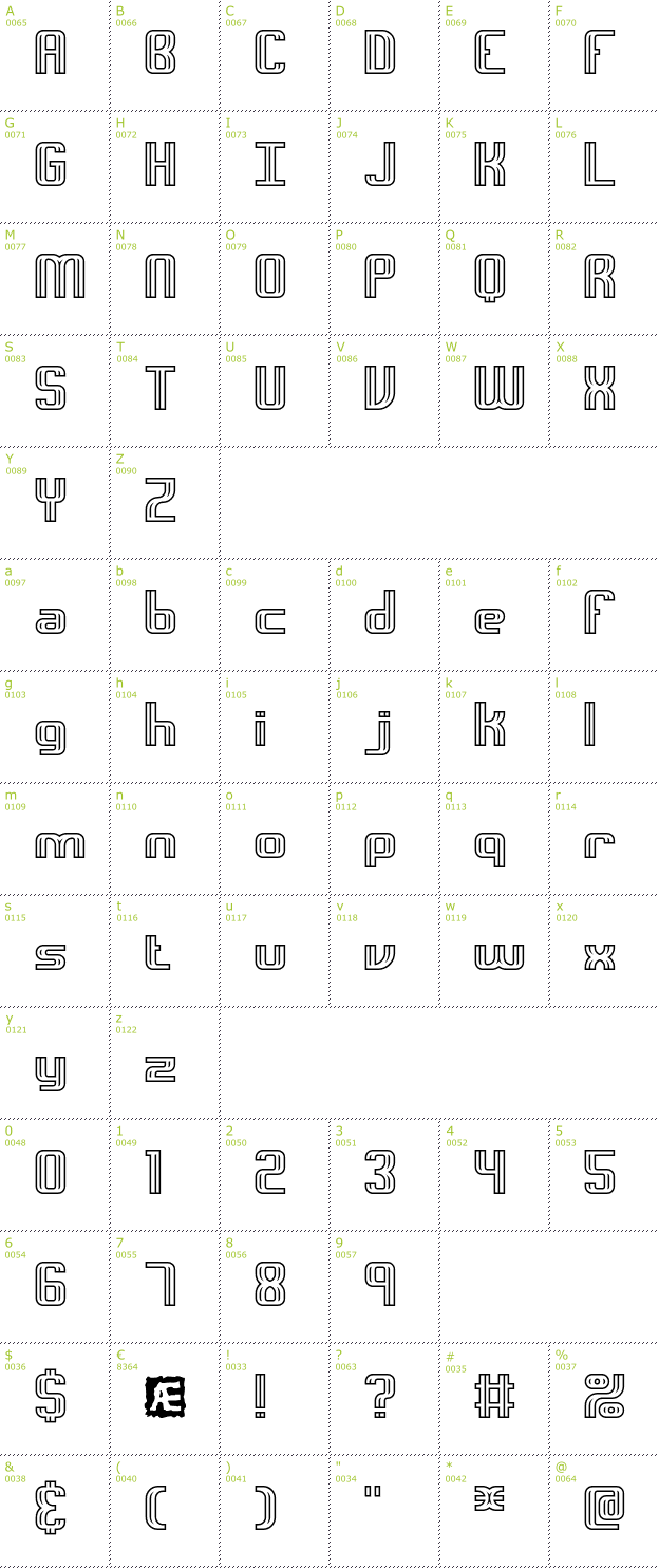 Character Mini-Map: Intersect Outlined BRK font